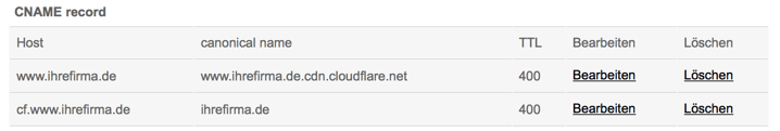 cloudflare_dns