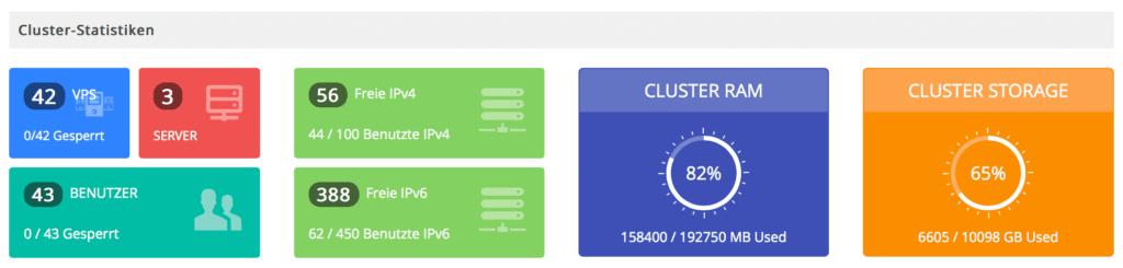 kvm_cluster