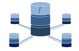 MySQL Strict Mode